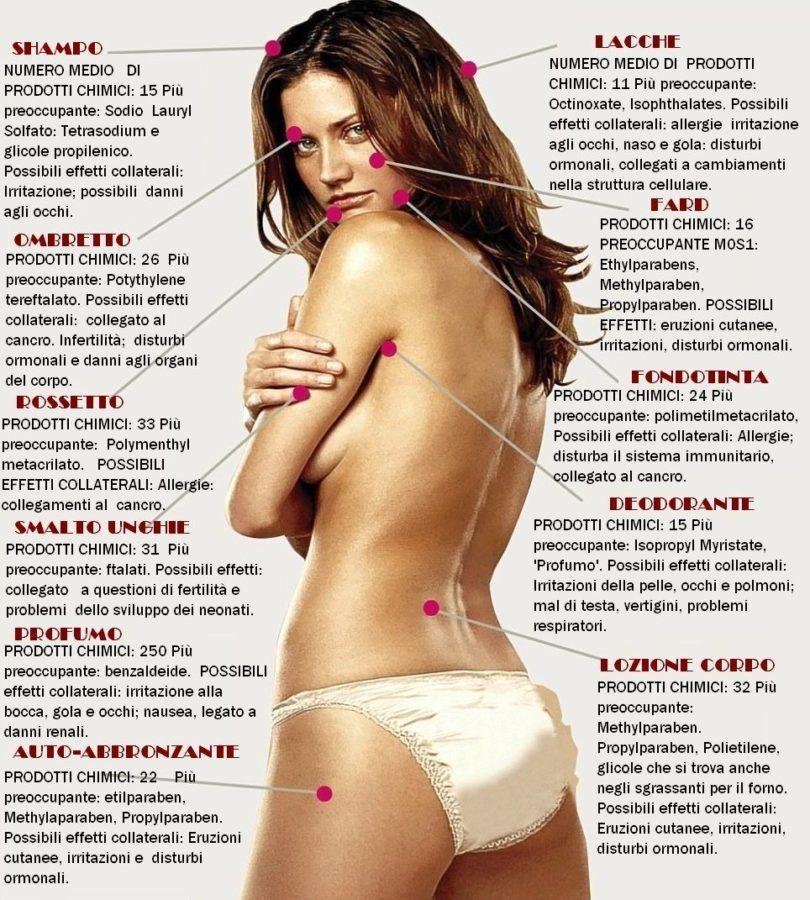 Cura del Corpo e Bellezza