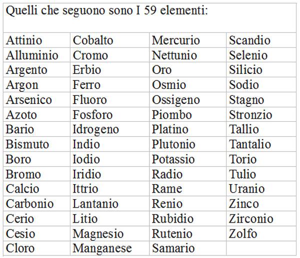 59 oligo-elementi
